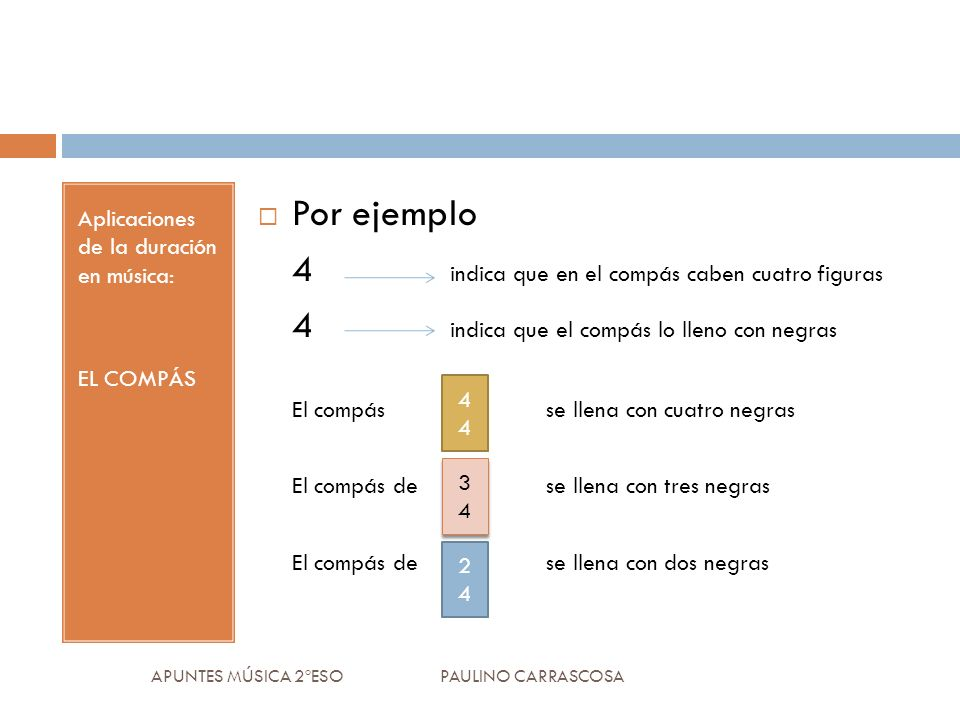 Aplicaciones de la duración en música: EL COMPÁS Por ejemplo 4 indica que en el compás caben cuatro figuras 4 indica que el compás lo lleno con negras