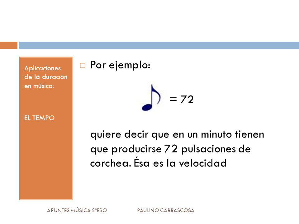 Aplicaciones de la duración en música: EL TEMPO Por ejemplo: = 72 quiere decir que en un minuto tienen que producirse 72 pulsaciones de corchea.