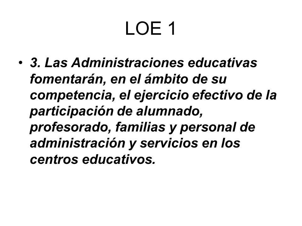 LOE 1 3. Las Administraciones educativas fomentarán, en el ámbito de su competencia, el ejercicio efectivo de la participación de alumnado, profesorad