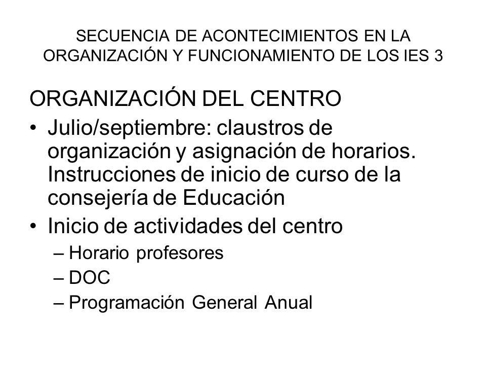 SECUENCIA DE ACONTECIMIENTOS EN LA ORGANIZACIÓN Y FUNCIONAMIENTO DE LOS IES 3 ORGANIZACIÓN DEL CENTRO Julio/septiembre: claustros de organización y as