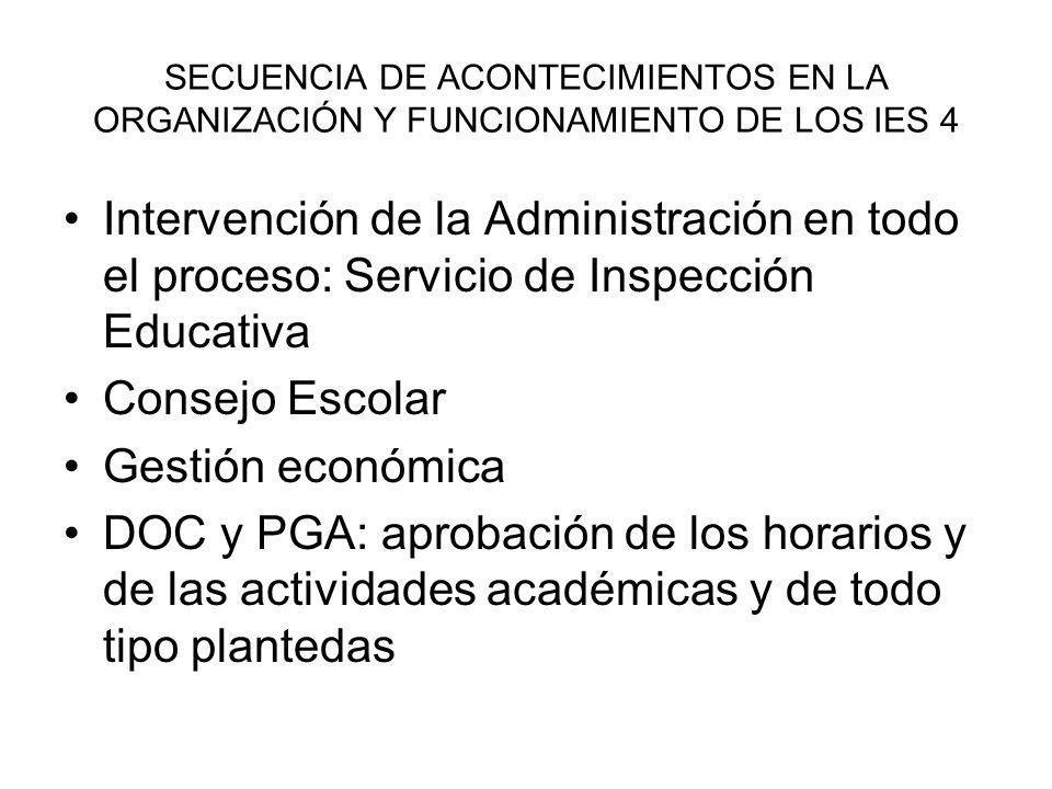 SECUENCIA DE ACONTECIMIENTOS EN LA ORGANIZACIÓN Y FUNCIONAMIENTO DE LOS IES 4 Intervención de la Administración en todo el proceso: Servicio de Inspec