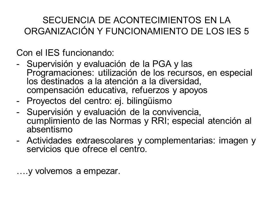 SECUENCIA DE ACONTECIMIENTOS EN LA ORGANIZACIÓN Y FUNCIONAMIENTO DE LOS IES 5 Con el IES funcionando: -Supervisión y evaluación de la PGA y las Progra