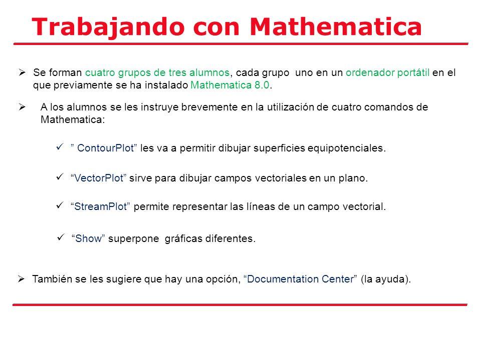 Trabajando con Mathematica Se forman cuatro grupos de tres alumnos, cada grupo uno en un ordenador portátil en el que previamente se ha instalado Math