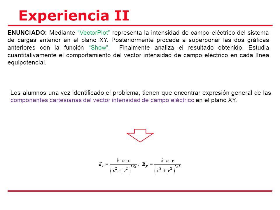 Experiencia II Los alumnos una vez identificado el problema, tienen que encontrar expresión general de las componentes cartesianas del vector intensid
