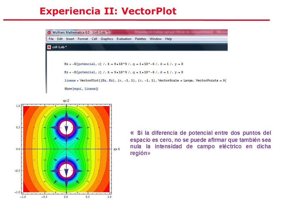 Experiencia II: VectorPlot « Si la diferencia de potencial entre dos puntos del espacio es cero, no se puede afirmar que también sea nula la intensida