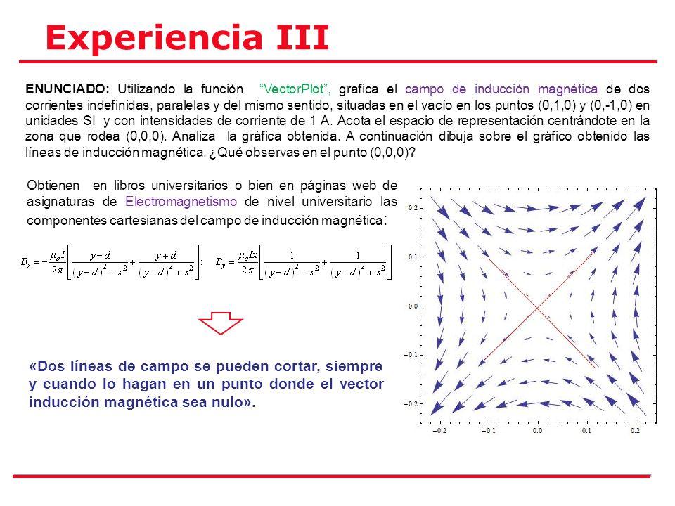 Experiencia III ENUNCIADO: Utilizando la función VectorPlot, grafica el campo de inducción magnética de dos corrientes indefinidas, paralelas y del mi