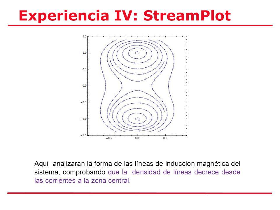 Experiencia IV: StreamPlot Aquí analizarán la forma de las líneas de inducción magnética del sistema, comprobando que la densidad de líneas decrece de