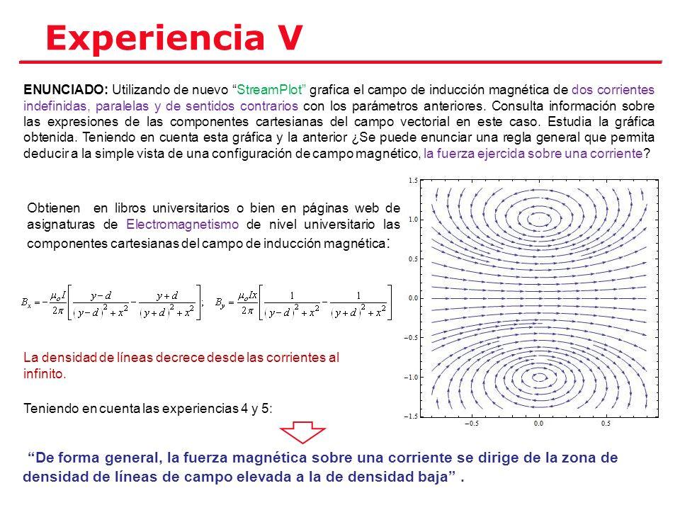 Experiencia V ENUNCIADO: Utilizando de nuevo StreamPlot grafica el campo de inducción magnética de dos corrientes indefinidas, paralelas y de sentidos