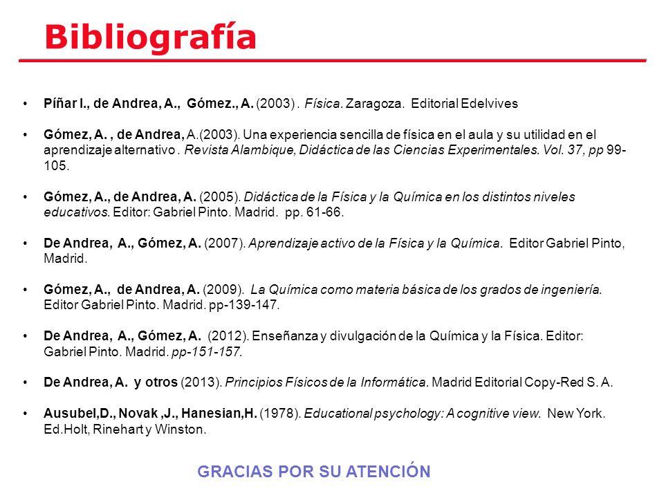 Bibliografía Píñar I., de Andrea, A., Gómez., A. (2003). Física. Zaragoza. Editorial Edelvives Gómez, A., de Andrea, A.(2003). Una experiencia sencill
