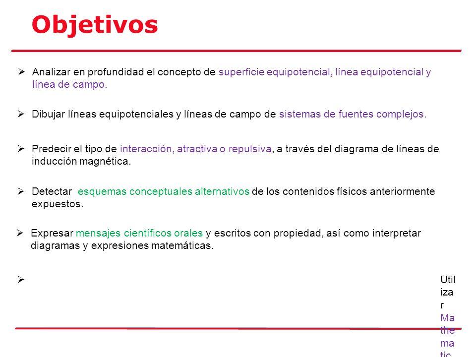 Objetivos Analizar en profundidad el concepto de superficie equipotencial, línea equipotencial y línea de campo. Dibujar líneas equipotenciales y líne