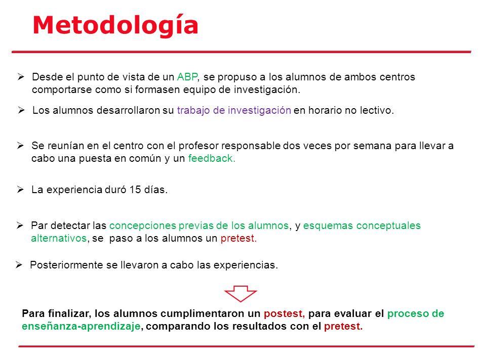 Metodología Desde el punto de vista de un ABP, se propuso a los alumnos de ambos centros comportarse como si formasen equipo de investigación. Los alu