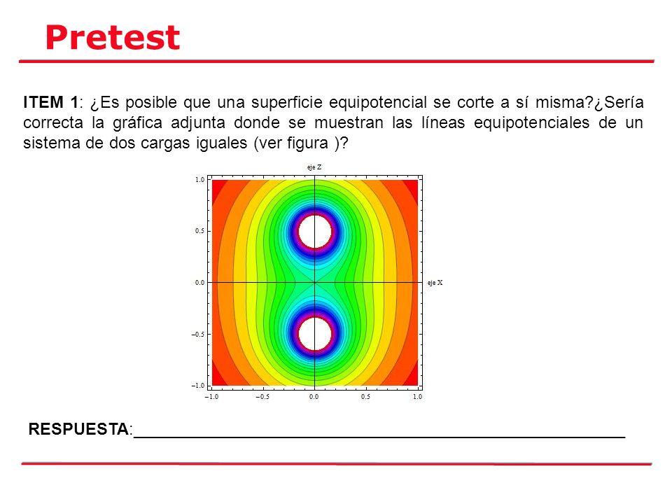 Pretest ITEM 1: ¿Es posible que una superficie equipotencial se corte a sí misma?¿Sería correcta la gráfica adjunta donde se muestran las líneas equip