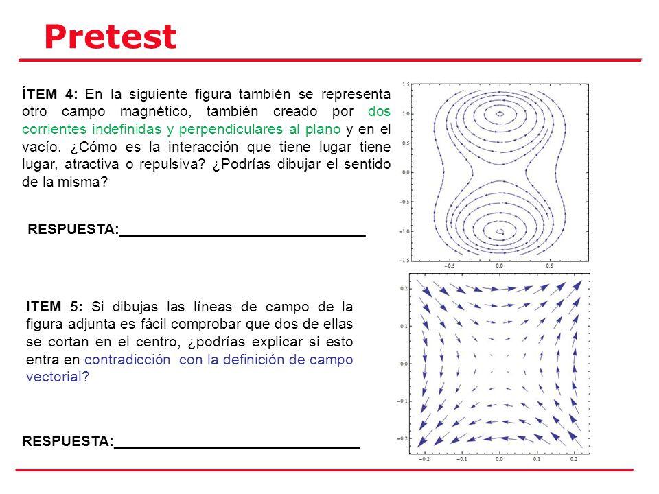 Pretest ÍTEM 4: En la siguiente figura también se representa otro campo magnético, también creado por dos corrientes indefinidas y perpendiculares al