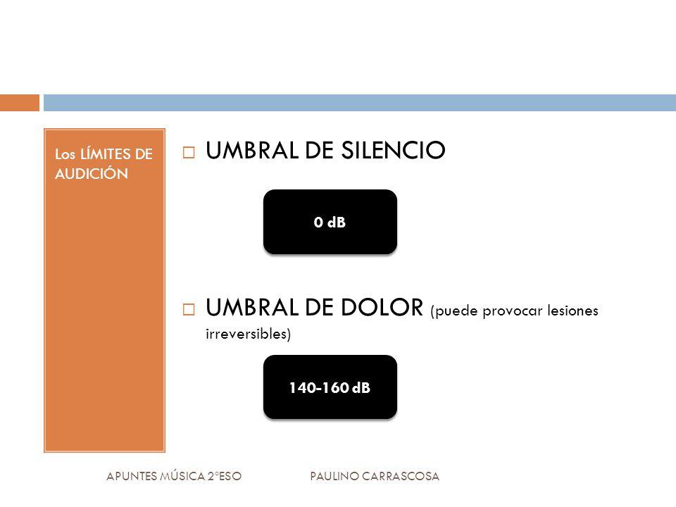 Los LÍMITES DE AUDICIÓN UMBRAL DE SILENCIO UMBRAL DE DOLOR (puede provocar lesiones irreversibles) APUNTES MÚSICA 2ºESO PAULINO CARRASCOSA 0 dB 140-16