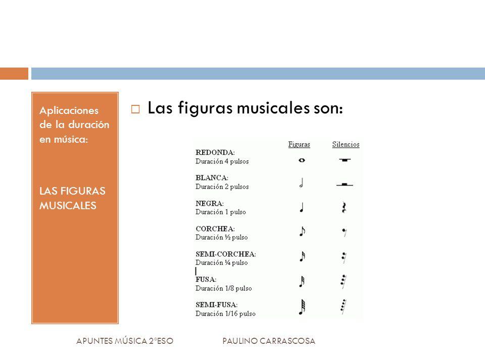Aplicaciones de la duración en música: LAS FIGURAS MUSICALES Las figuras musicales son: APUNTES MÚSICA 2ºESO PAULINO CARRASCOSA