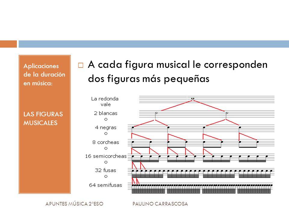 Aplicaciones de la duración en música: LAS FIGURAS MUSICALES A cada figura musical le corresponden dos figuras más pequeñas APUNTES MÚSICA 2ºESO PAULI
