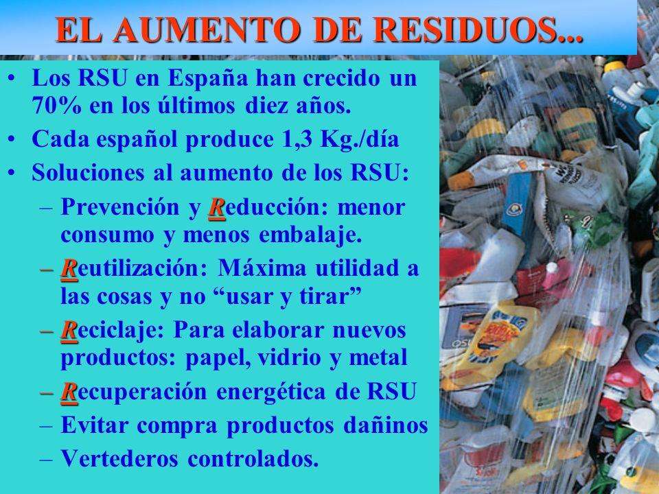EL AUMENTO DE RESIDUOS... Excesivo uso de plásticos: polietileno, poliestireno, polipropileno, policloruro de vinilo (PVC).... Los RSU en España han c