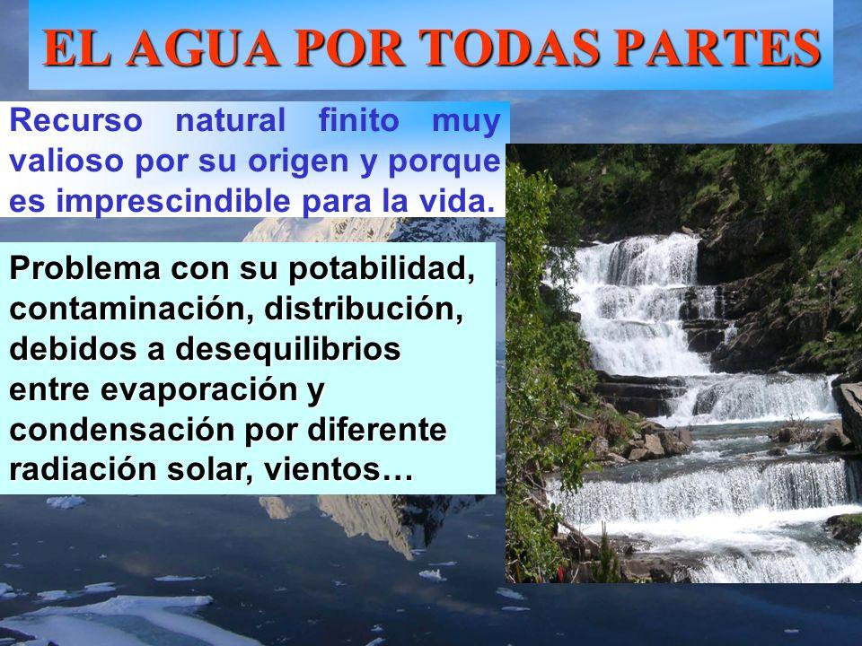 Origen del agua Volumen del agua en kilómetros cúbicos Porcentaje de agua total Océanos1,321,000,00097.24% Capas de hielo, Glaciares29,200,0002.14% Agua subterránea8,340,0000.62% Lagos de agua dulce125,0000.009% Mares tierra adentro104,0000.008% Humedad de la tierra66,7000.005% Atmósfera12,9000.001% Ríos1,2500.0001% Volumen total de agua1,360,000,000100%