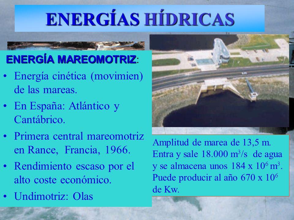 ENERGÍAS HÍDRICAS Amplitud de marea de 13,5 m. Entra y sale 18.000 m 3 /s de agua y se almacena unos 184 x 10 6 m 3. Puede producir al año 670 x 10 6