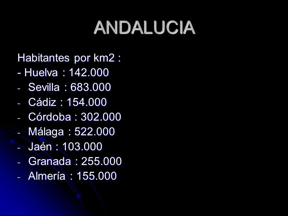 ANDALUCIA Habitantes por km2 : - Huelva : 142.000 - Sevilla : 683.000 - Cádiz : 154.000 - Córdoba : 302.000 - Málaga : 522.000 - Jaén : 103.000 - Gran