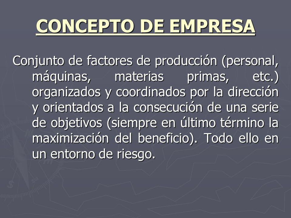 CONCEPTO DE EMPRESA Conjunto de factores de producción (personal, máquinas, materias primas, etc.) organizados y coordinados por la dirección y orient