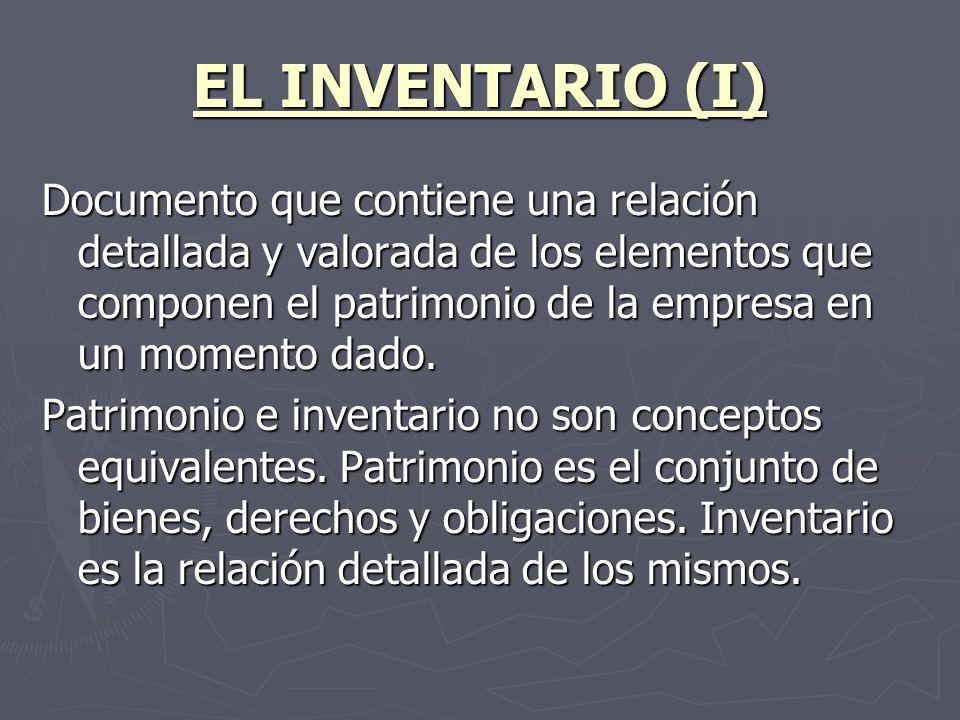 EL INVENTARIO (I) Documento que contiene una relación detallada y valorada de los elementos que componen el patrimonio de la empresa en un momento dad