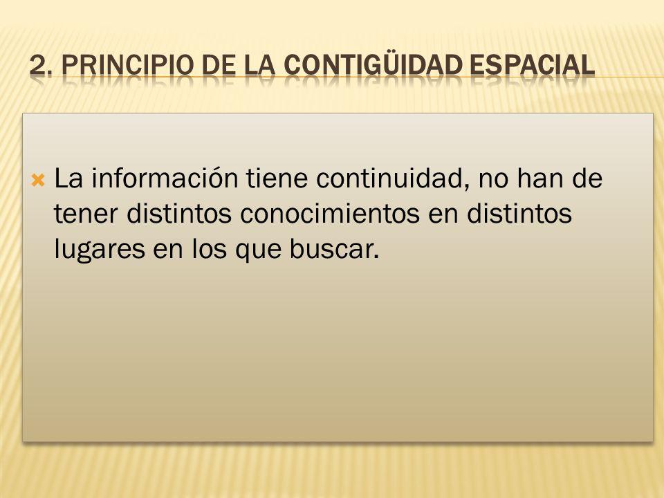 La información tiene continuidad, no han de tener distintos conocimientos en distintos lugares en los que buscar.