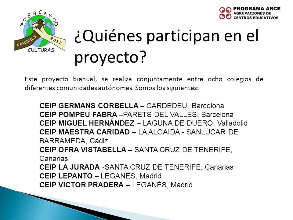 ¿Quiénes participan en el proyecto? Este proyecto bianual, se realiza conjuntamente entre ocho colegios de diferentes comunidades autónomas. Somos los