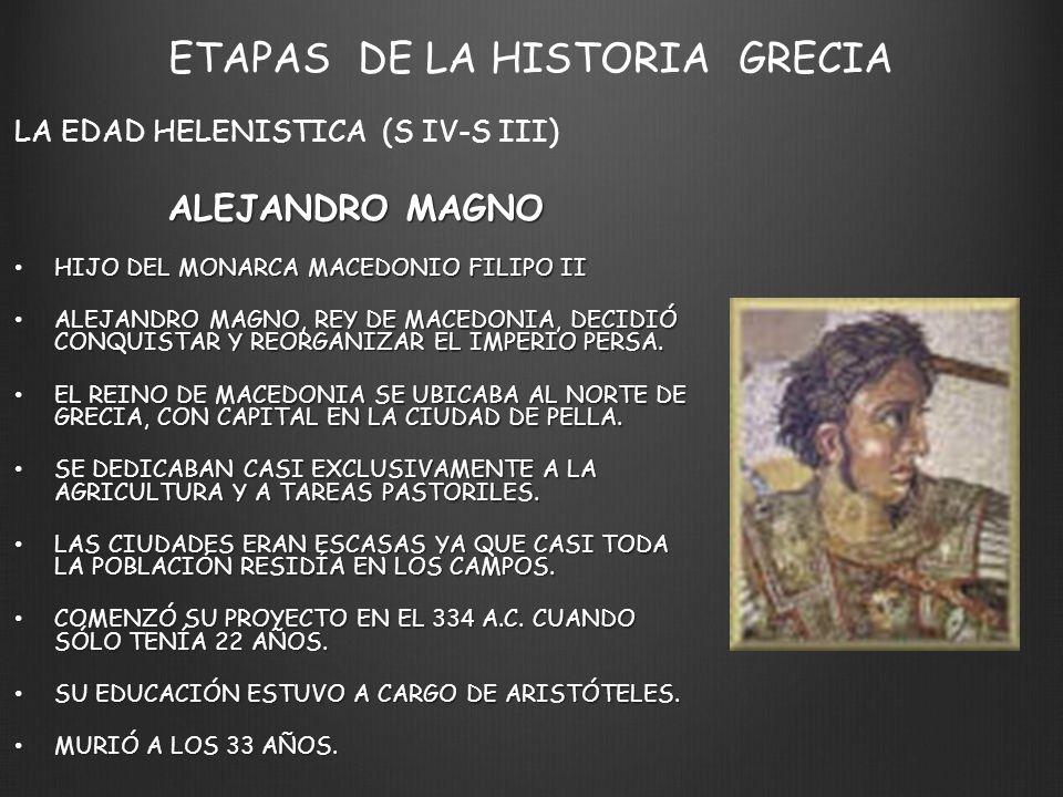 ETAPAS DE LA HISTORIA GRECIA LA EDAD HELENISTICA (S IV-S III) ALEJANDRO MAGNO HIJO DEL MONARCA MACEDONIO FILIPO II HIJO DEL MONARCA MACEDONIO FILIPO II ALEJANDRO MAGNO, REY DE MACEDONIA, DECIDIÓ CONQUISTAR Y REORGANIZAR EL IMPERIO PERSA.