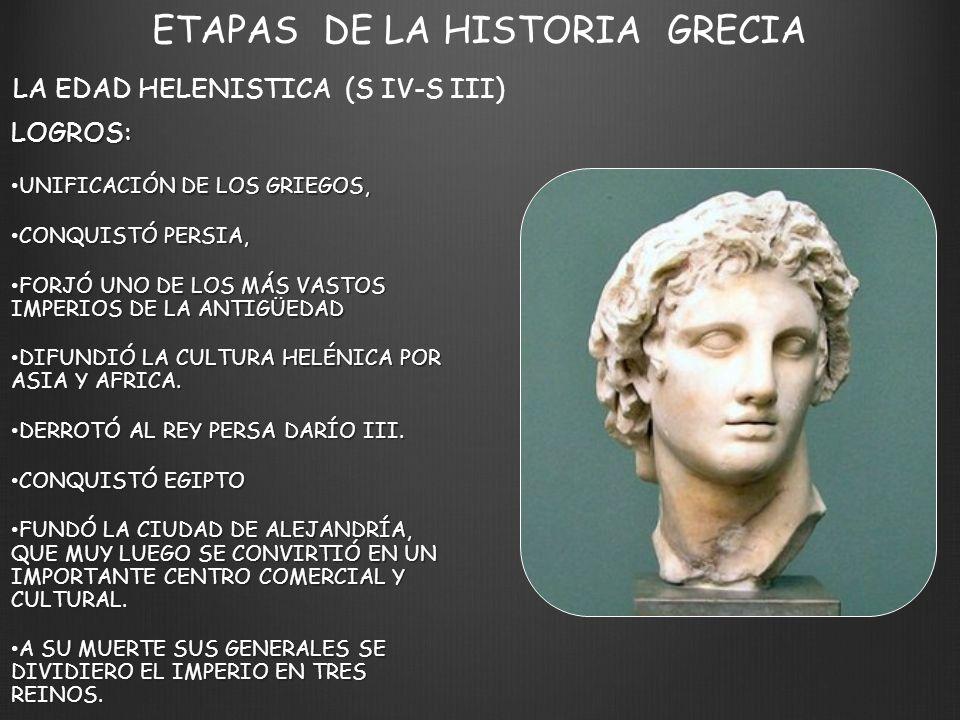 ETAPAS DE LA HISTORIA GRECIA LA EDAD HELENISTICA (S IV-S III)