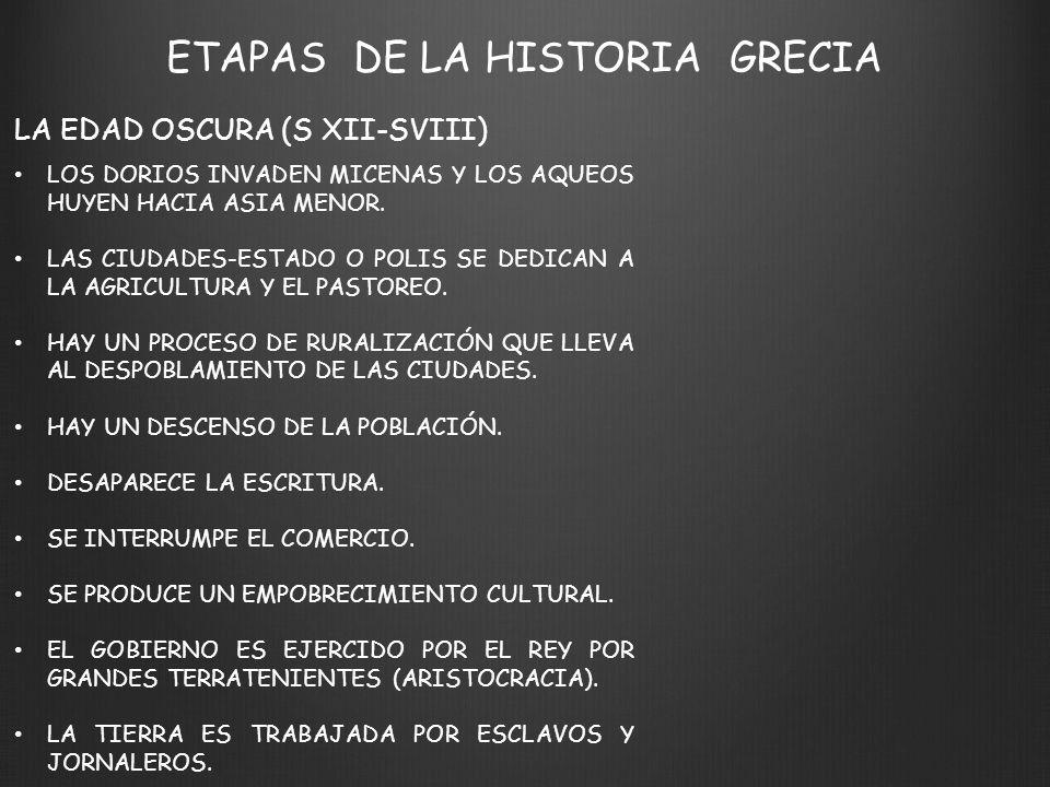 ETAPAS DE LA HISTORIA GRECIA LA EDAD OSCURA (S XII-SVIII) LOS DORIOS INVADEN MICENAS Y LOS AQUEOS HUYEN HACIA ASIA MENOR.