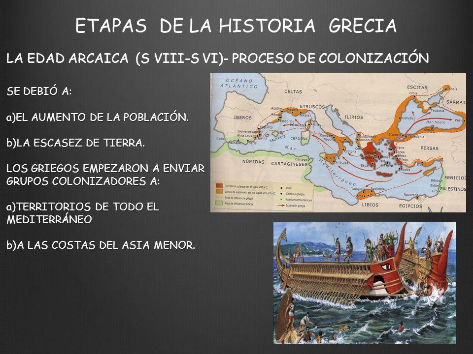 ETAPAS DE LA HISTORIA GRECIA LA EDAD ARCAICA (S VIII-S VI)- PROCESO DE COLONIZACIÓN SE DEBIÓ A: a)EL AUMENTO DE LA POBLACIÓN.