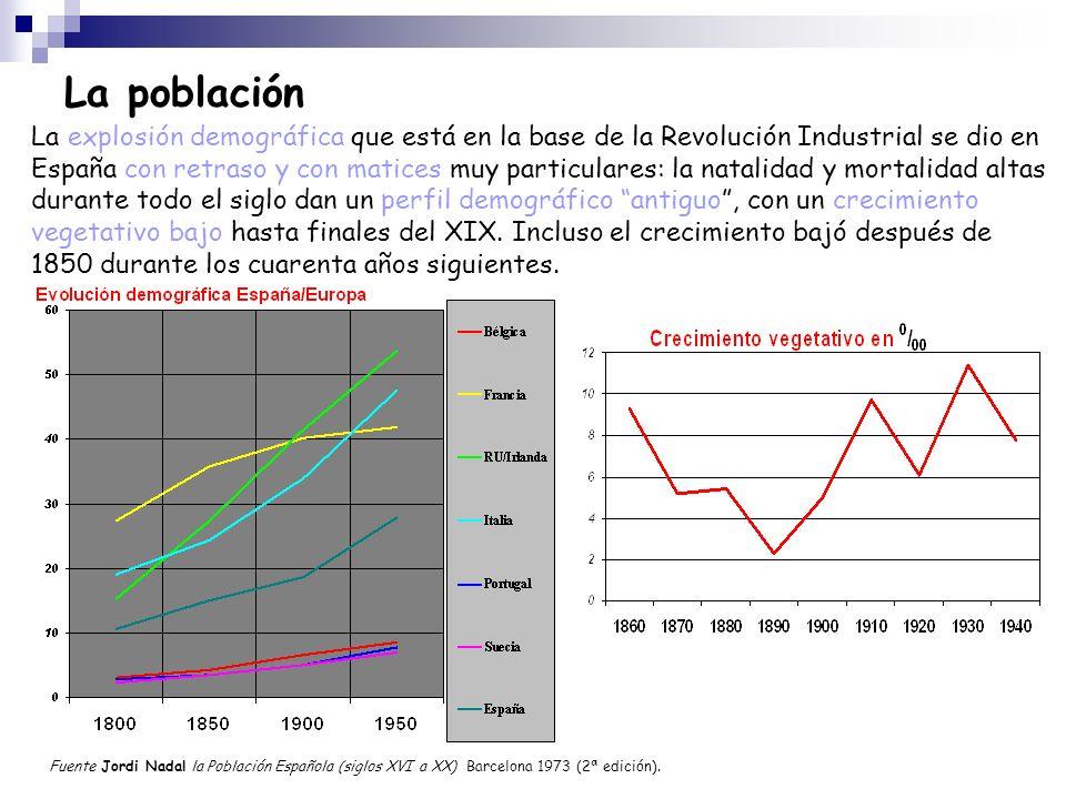 La población La explosión demográfica que está en la base de la Revolución Industrial se dio en España con retraso y con matices muy particulares: la