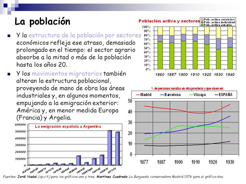 La población Y la estructura de la población por sectores económicos refleja ese atraso, demasiado prolongado en el tiempo: el sector agrario absorbe