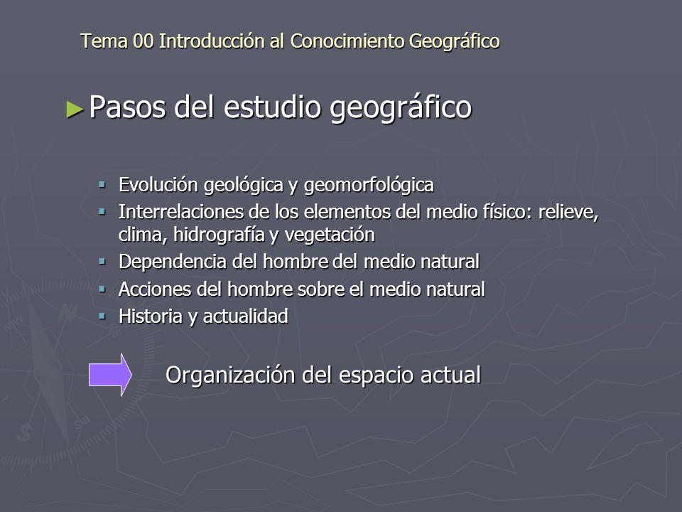 El espacio es geográficamente HETEROGÉNEO El espacio es geográficamente HETEROGÉNEO EXISTEN: EXISTEN: ESPACIOS NATURALES Y ESPACIOS NATURALES Y ESPACIOS HUMANIZADOS ESPACIOS HUMANIZADOS EXISTEN: EXISTEN: MEDIOS NATURALES DISTINTOS Y MEDIOS NATURALES DISTINTOS Y ORGANIZACIONES HUMANAS DISTINTAS (GRADOS DE DESARROLLO TECNOLÓGICO) ORGANIZACIONES HUMANAS DISTINTAS (GRADOS DE DESARROLLO TECNOLÓGICO) Tema 00 Introducción al Conocimiento Geográfico