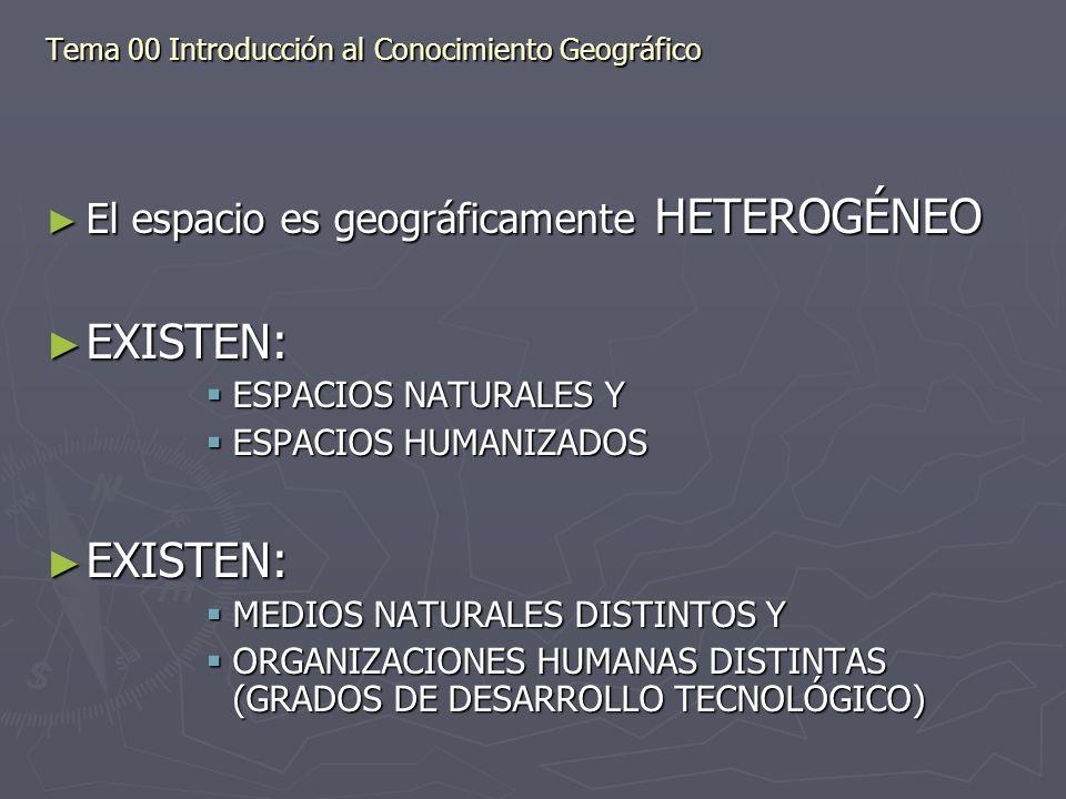 El espacio es geográficamente HETEROGÉNEO El espacio es geográficamente HETEROGÉNEO EXISTEN: EXISTEN: ESPACIOS NATURALES Y ESPACIOS NATURALES Y ESPACI
