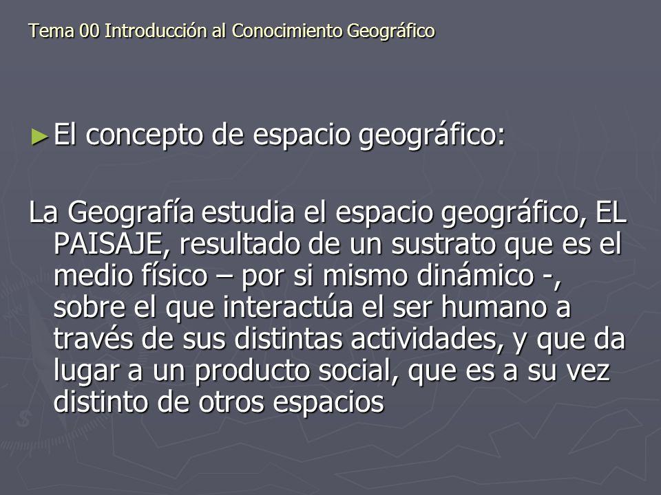 El concepto de espacio geográfico: El concepto de espacio geográfico: La Geografía estudia el espacio geográfico, EL PAISAJE, resultado de un sustrato