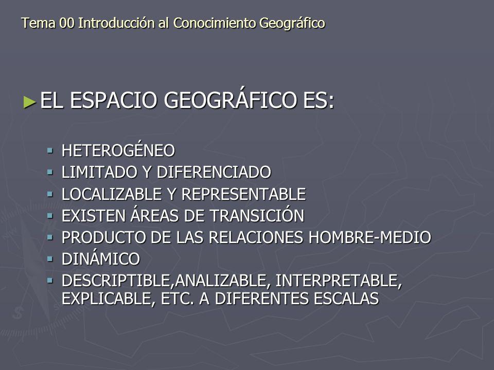 EL ESPACIO GEOGRÁFICO ES: EL ESPACIO GEOGRÁFICO ES: HETEROGÉNEO HETEROGÉNEO LIMITADO Y DIFERENCIADO LIMITADO Y DIFERENCIADO LOCALIZABLE Y REPRESENTABL