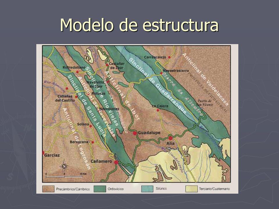 Modelo de estructura
