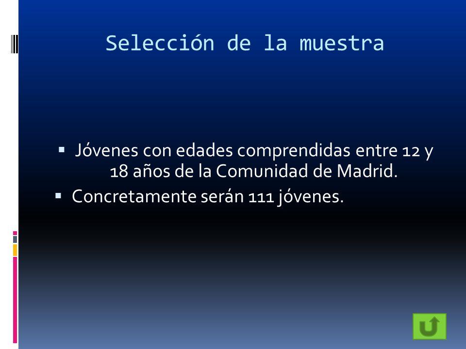 Selección de la muestra Jóvenes con edades comprendidas entre 12 y 18 años de la Comunidad de Madrid. Concretamente serán 111 jóvenes.