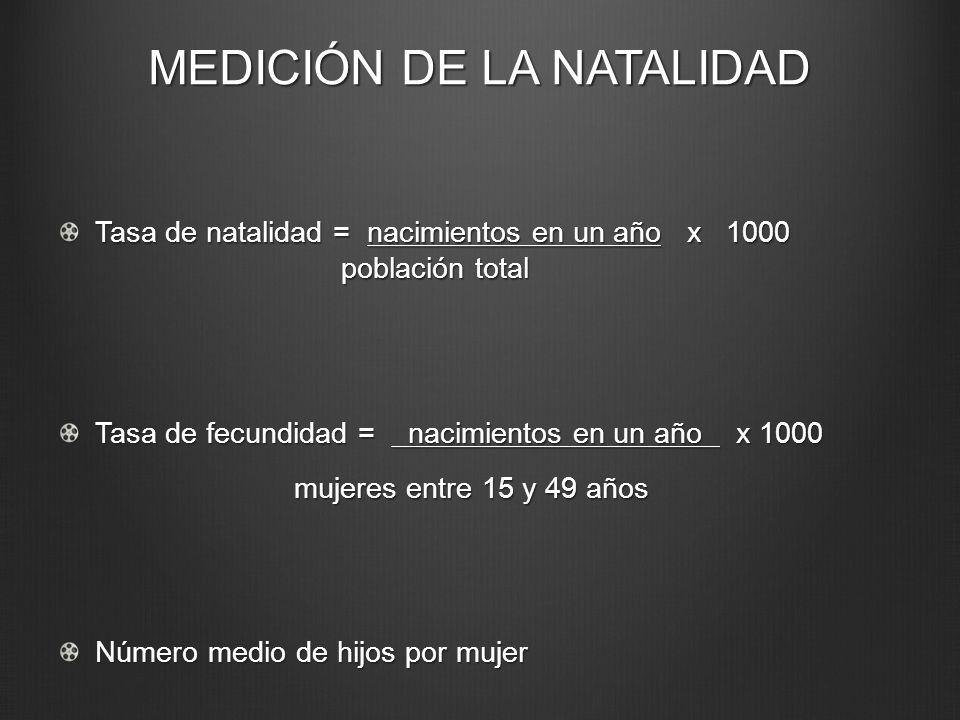 MEDICIÓN DE LA NATALIDAD Tasa de natalidad = nacimientos en un año x 1000 población total población total Tasa de fecundidad = nacimientos en un año x