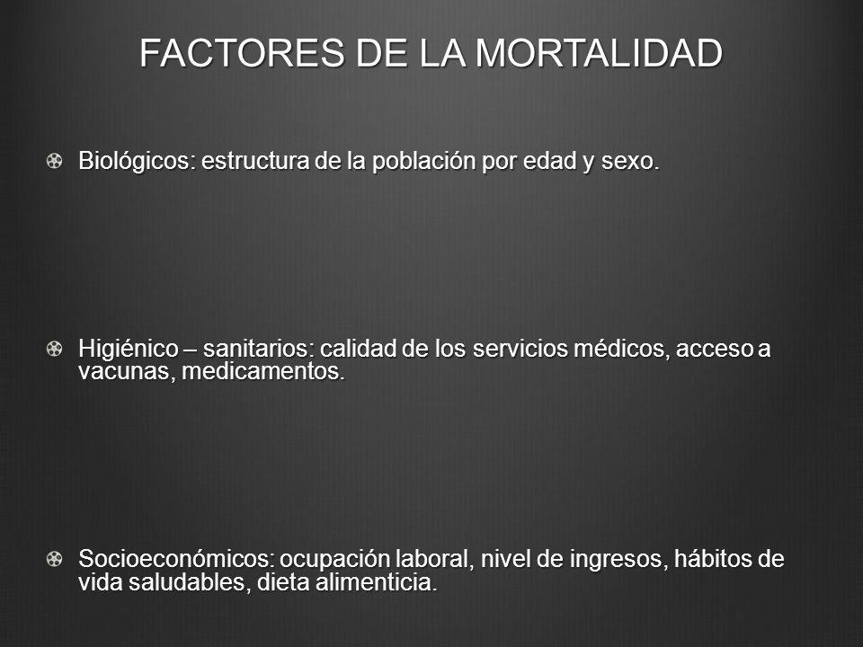 FACTORES DE LA MORTALIDAD Biológicos: estructura de la población por edad y sexo. Higiénico – sanitarios: calidad de los servicios médicos, acceso a v