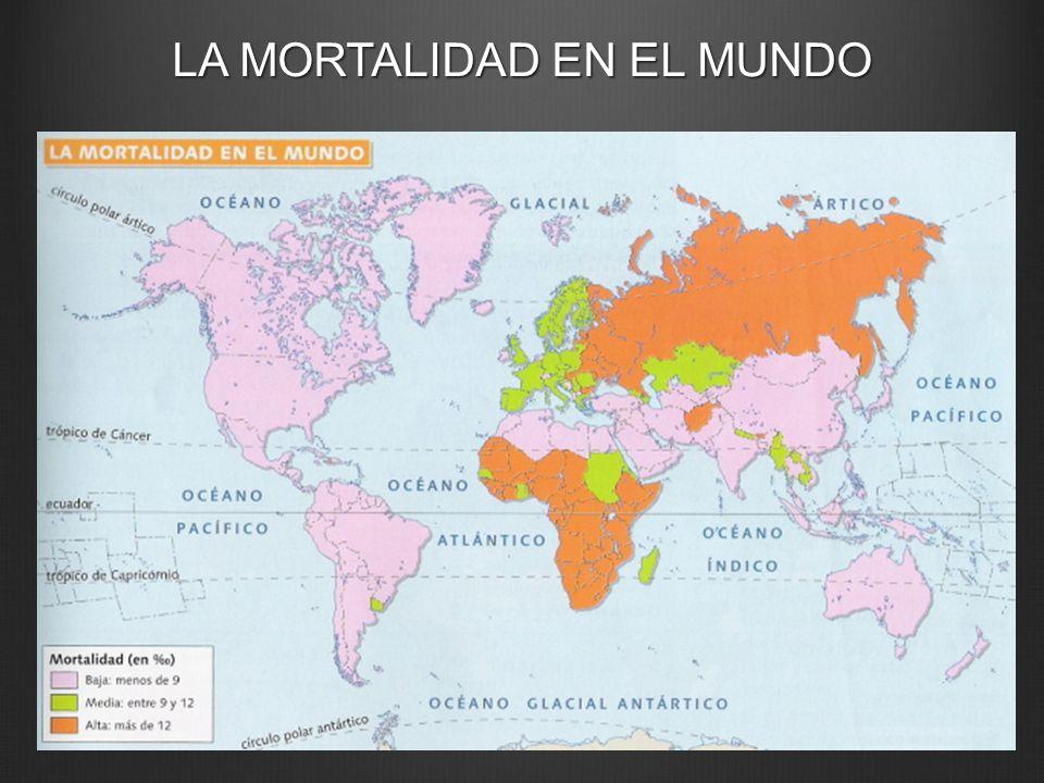 LA MORTALIDAD EN EL MUNDO