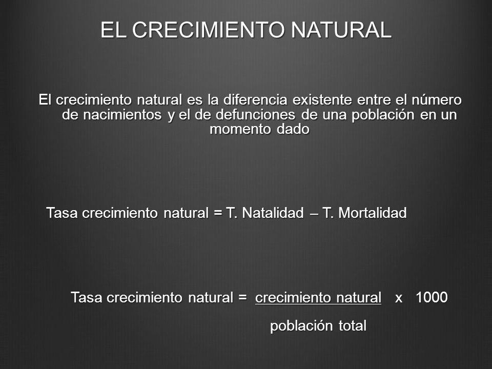 EL CRECIMIENTO NATURAL El crecimiento natural es la diferencia existente entre el número de nacimientos y el de defunciones de una población en un mom