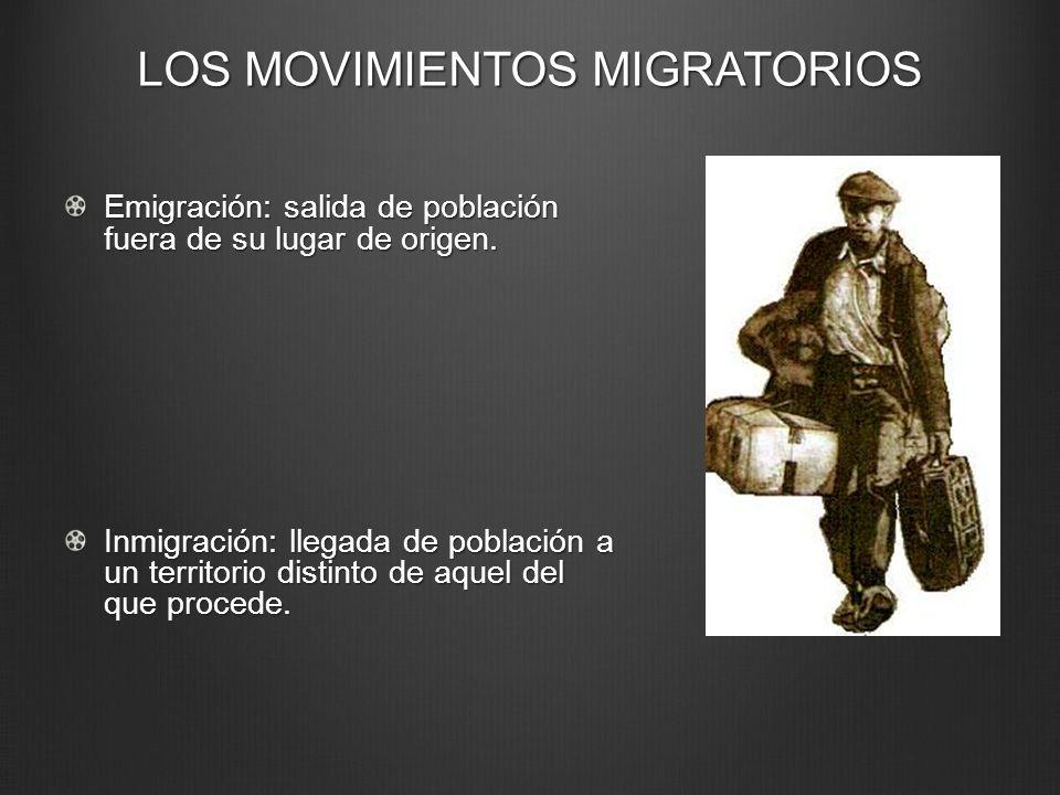 LOS MOVIMIENTOS MIGRATORIOS Emigración: salida de población fuera de su lugar de origen. Inmigración: llegada de población a un territorio distinto de