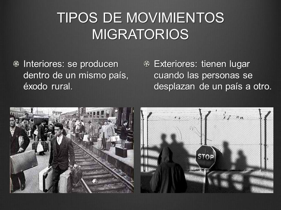 TIPOS DE MOVIMIENTOS MIGRATORIOS Interiores: se producen dentro de un mismo país, éxodo rural. Exteriores: tienen lugar cuando las personas se desplaz