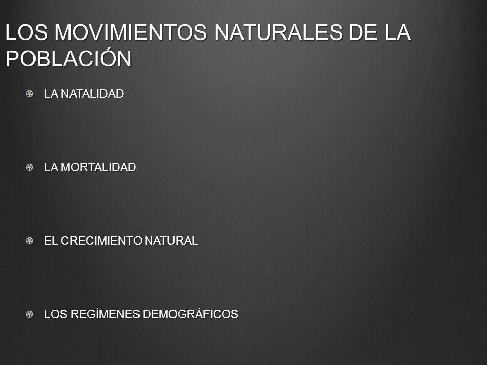 LOS MOVIMIENTOS NATURALES DE LA POBLACIÓN LA NATALIDAD LA MORTALIDAD EL CRECIMIENTO NATURAL LOS REGÍMENES DEMOGRÁFICOS