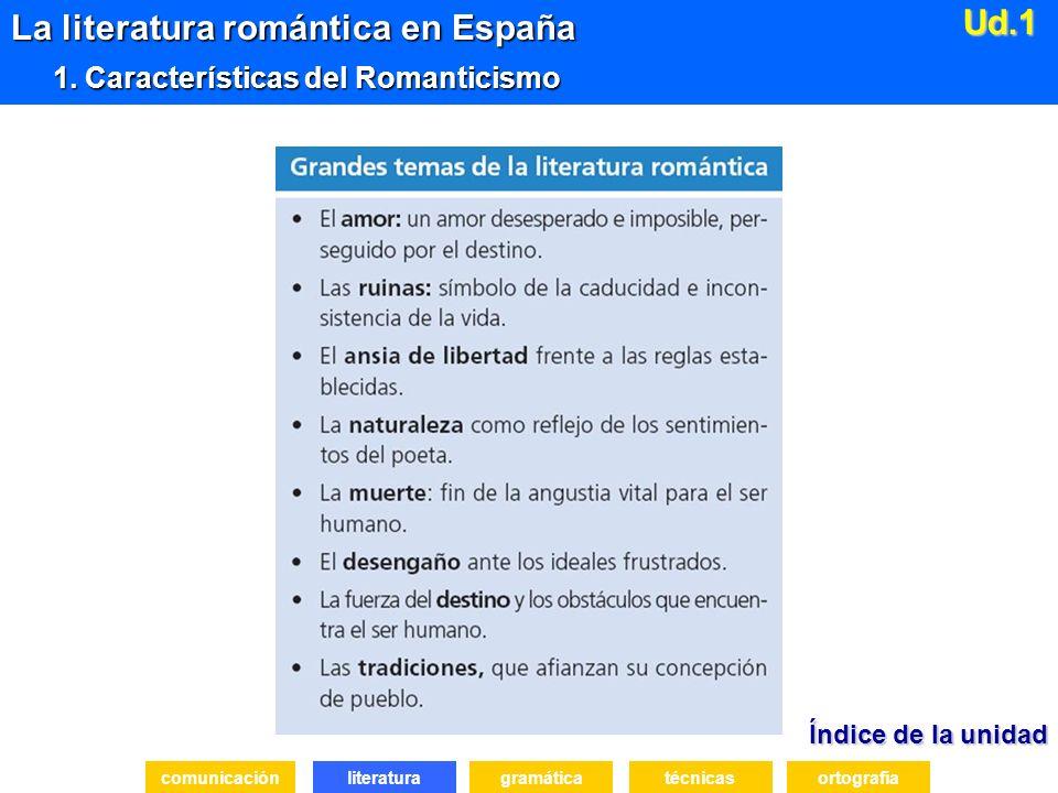 Índice de la unidad Índice de la unidad literatura La literatura romántica en España 1.