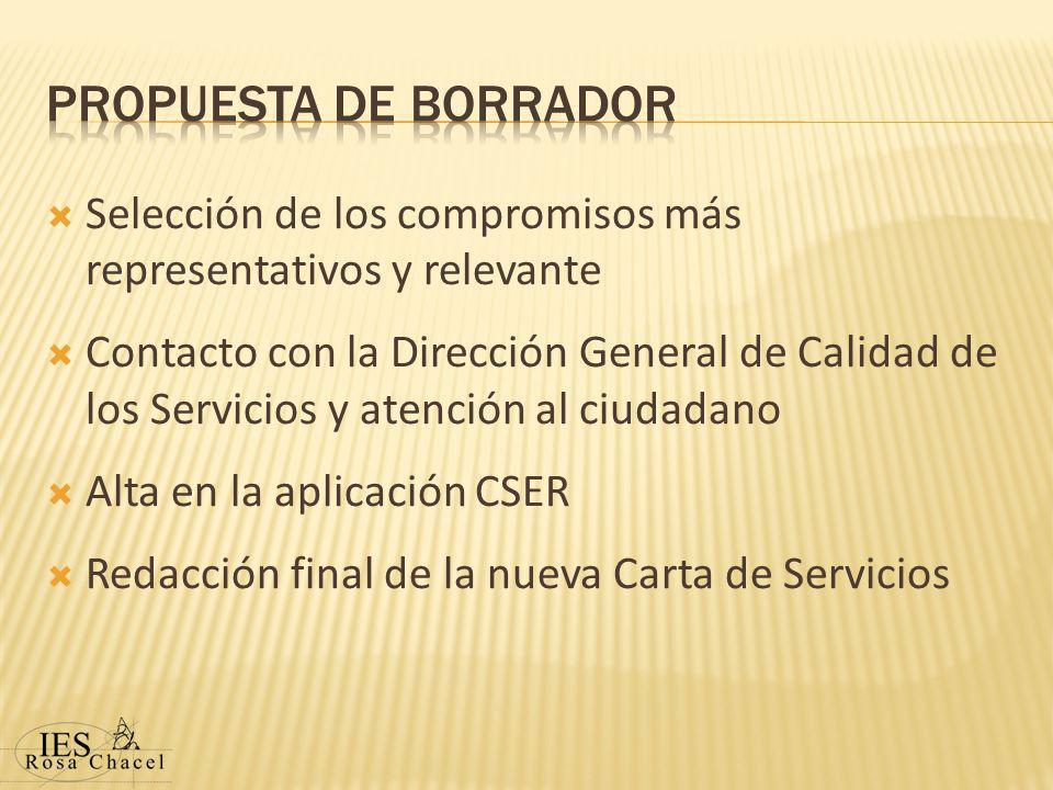 Selección de los compromisos más representativos y relevante Contacto con la Dirección General de Calidad de los Servicios y atención al ciudadano Alta en la aplicación CSER Redacción final de la nueva Carta de Servicios