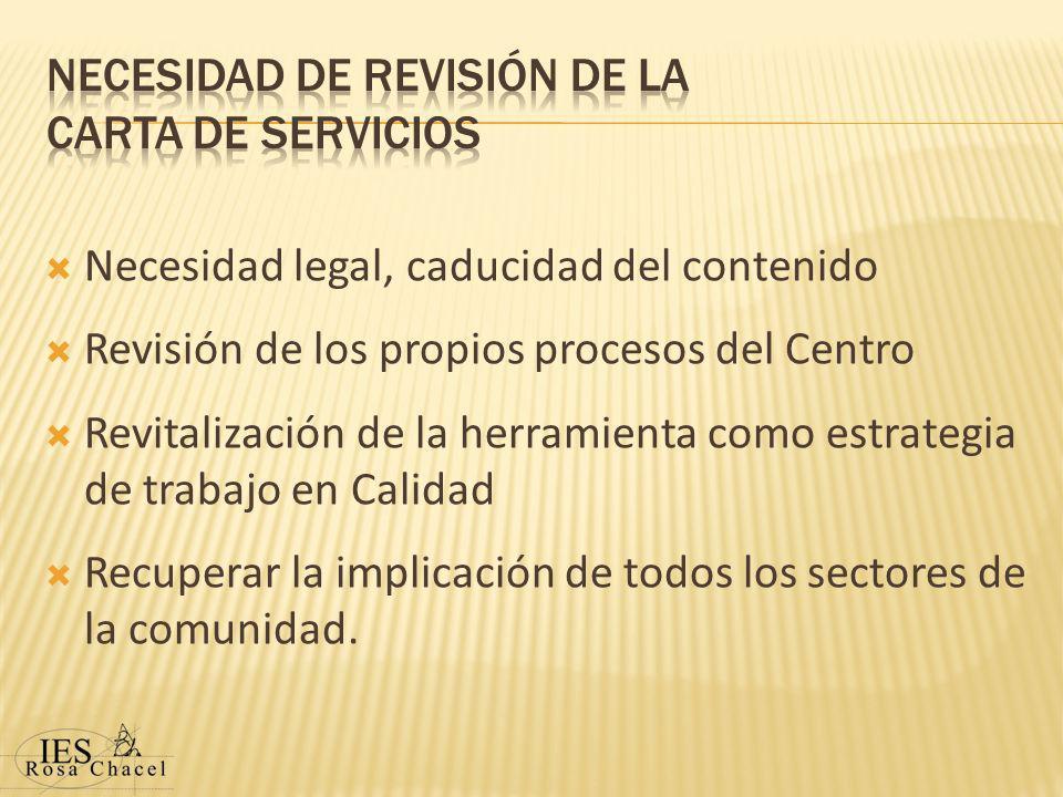 Necesidad legal, caducidad del contenido Revisión de los propios procesos del Centro Revitalización de la herramienta como estrategia de trabajo en Calidad Recuperar la implicación de todos los sectores de la comunidad.